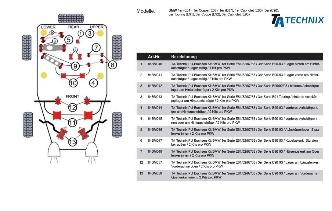 TA Technix Poly bushings BMW 1er Series E81/82/87/88 / 3er Series E90-93 /  X1 / front control arm to chassis bush